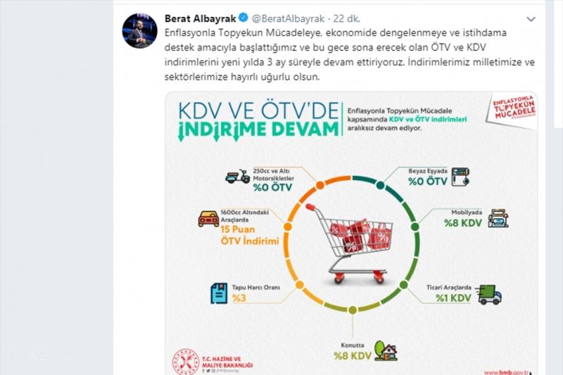 ÖTV ve KDV indirimleri 3 ay süreyle uzatıldı